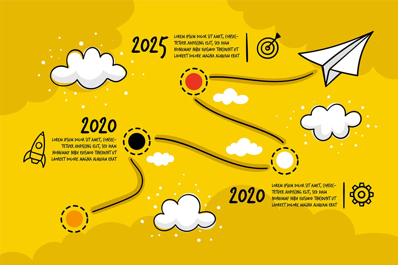 Evolution-of-Digital-marketing